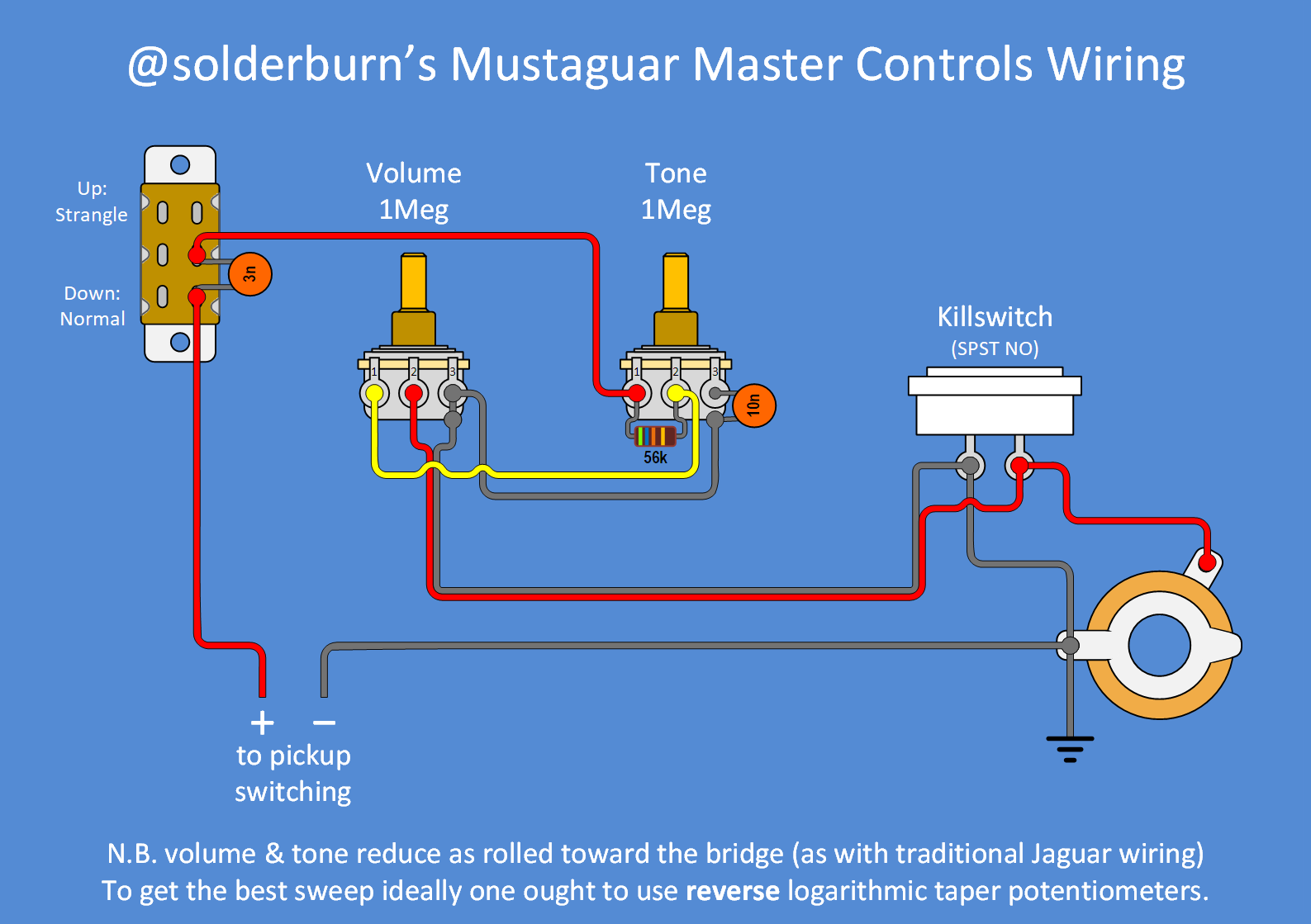 Fender Jaguar Wiring Mod