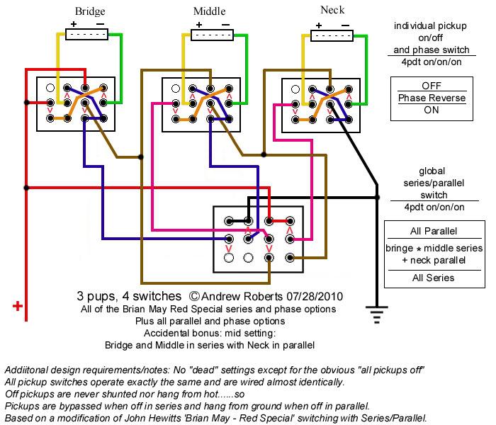 [SCHEMATICS_4JK]  questions & diagram: sss series/para better way? | GuitarNutz 2 | Brian May Guitar Wiring Diagram |  | Guitar Nuts 2 - ProBoards