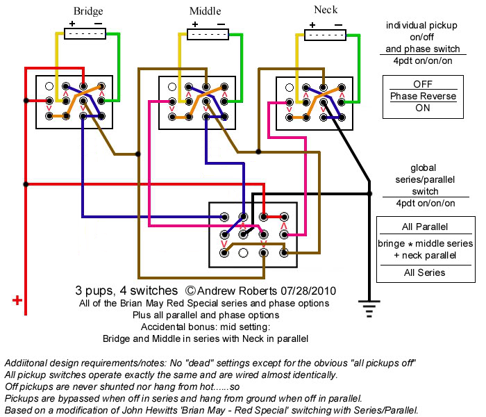 wiring for questions & diagram: sss series/para better way?