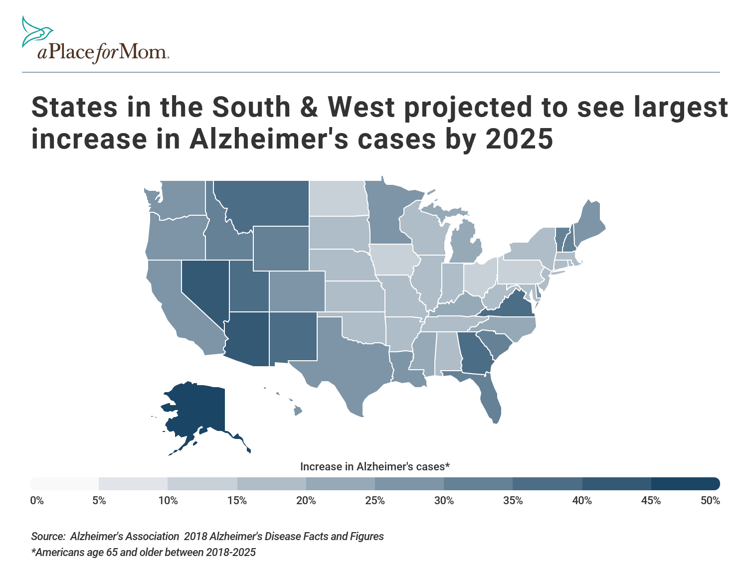 Map showing states in the south and west seeing largest increase in alzheimers disease cases