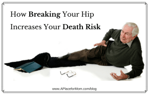 How Breaking Your Hip Increases Your Death Risk