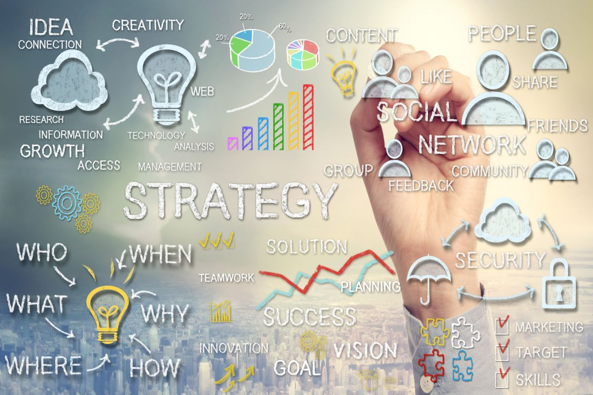 Social Media Strategy, Austin Texas