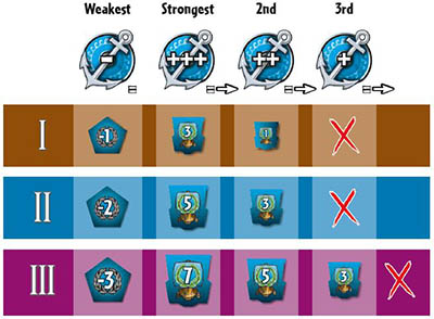 7 wonder naval combat
