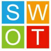 SWOT Digital Marketing Agency