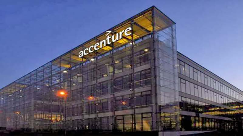 Interesting Facts About Accenture 1