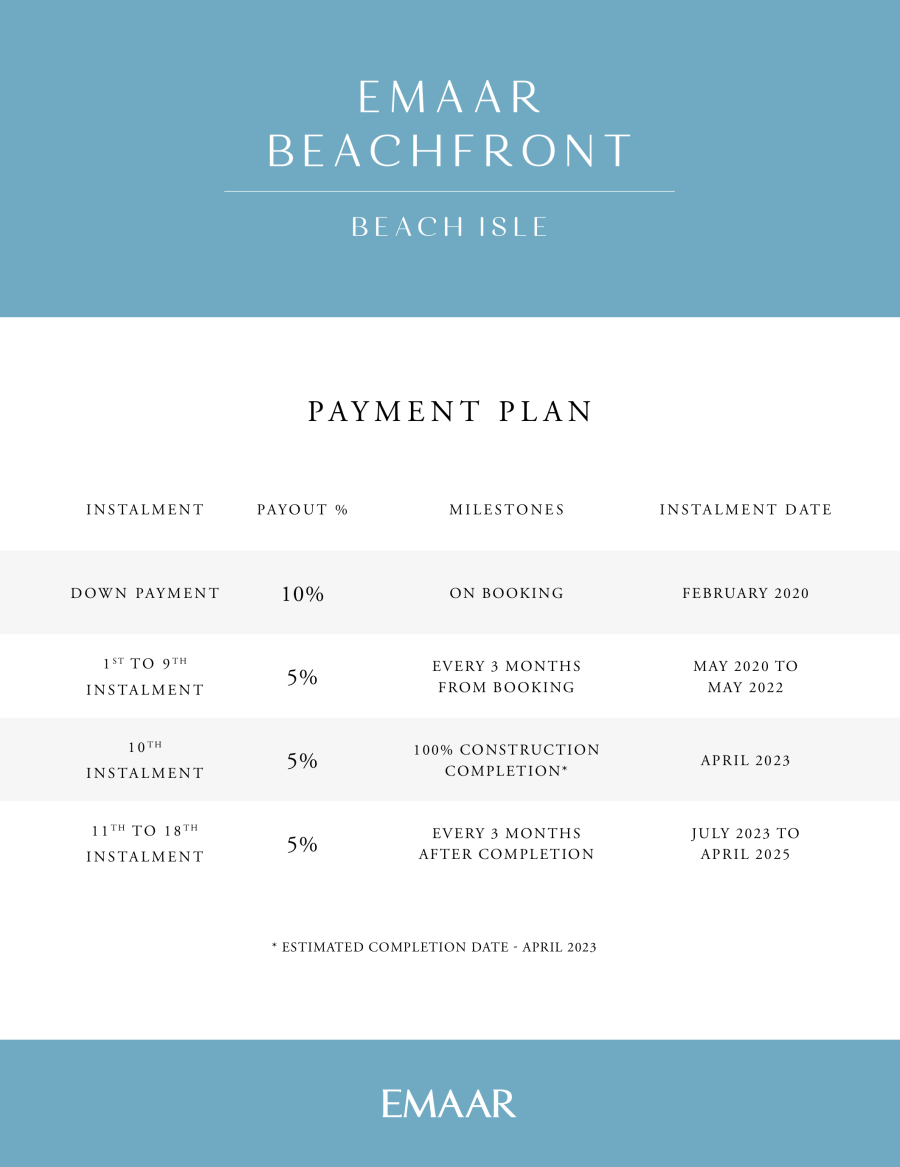 Beach Isle Payment plan