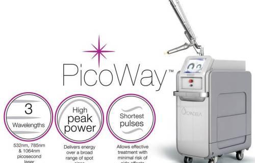 Illus: Vi starter ny avdeling og kjøper ny laser – PicoWay