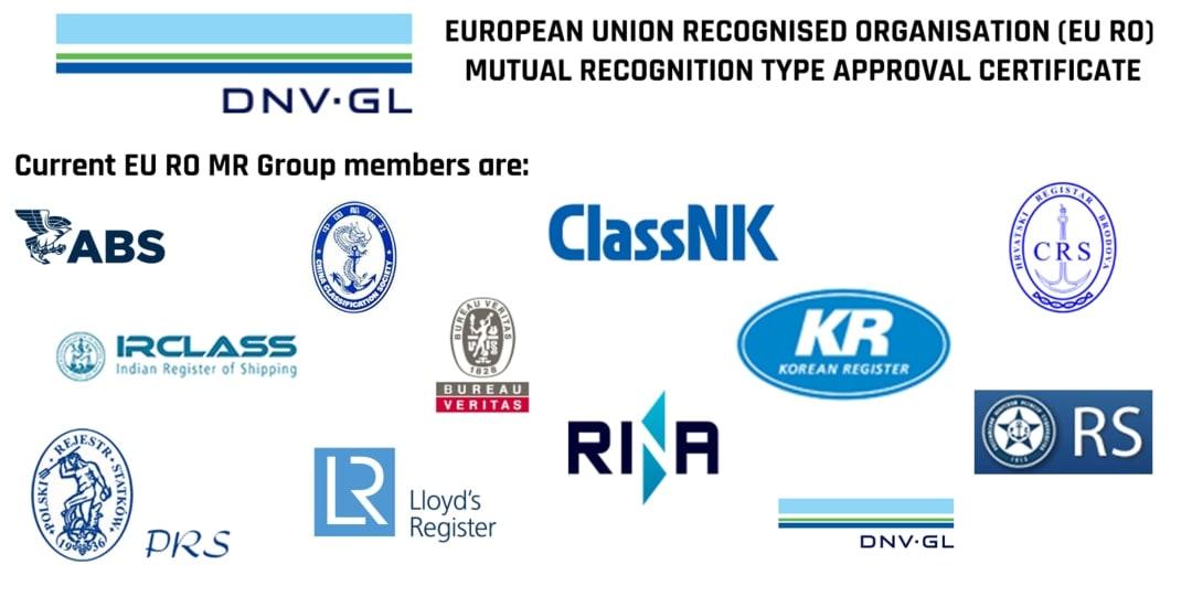 TIC Global Leaders
