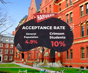 Crimson Education - Acceptance Rate Facts - Harvard