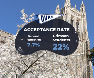 Crimson Education - Acceptance Rate Facts - Duke