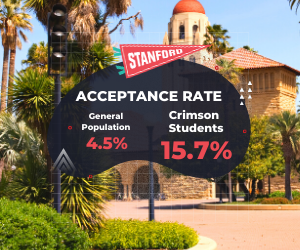 Crimson Education - Acceptance Rate Facts - Stanford
