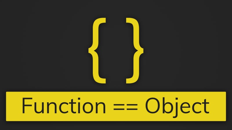 JS Functions Are Objects