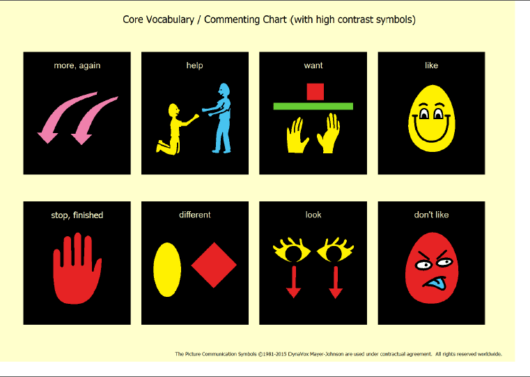 An thumbnail for the post: Core 8 with high contrast PCS