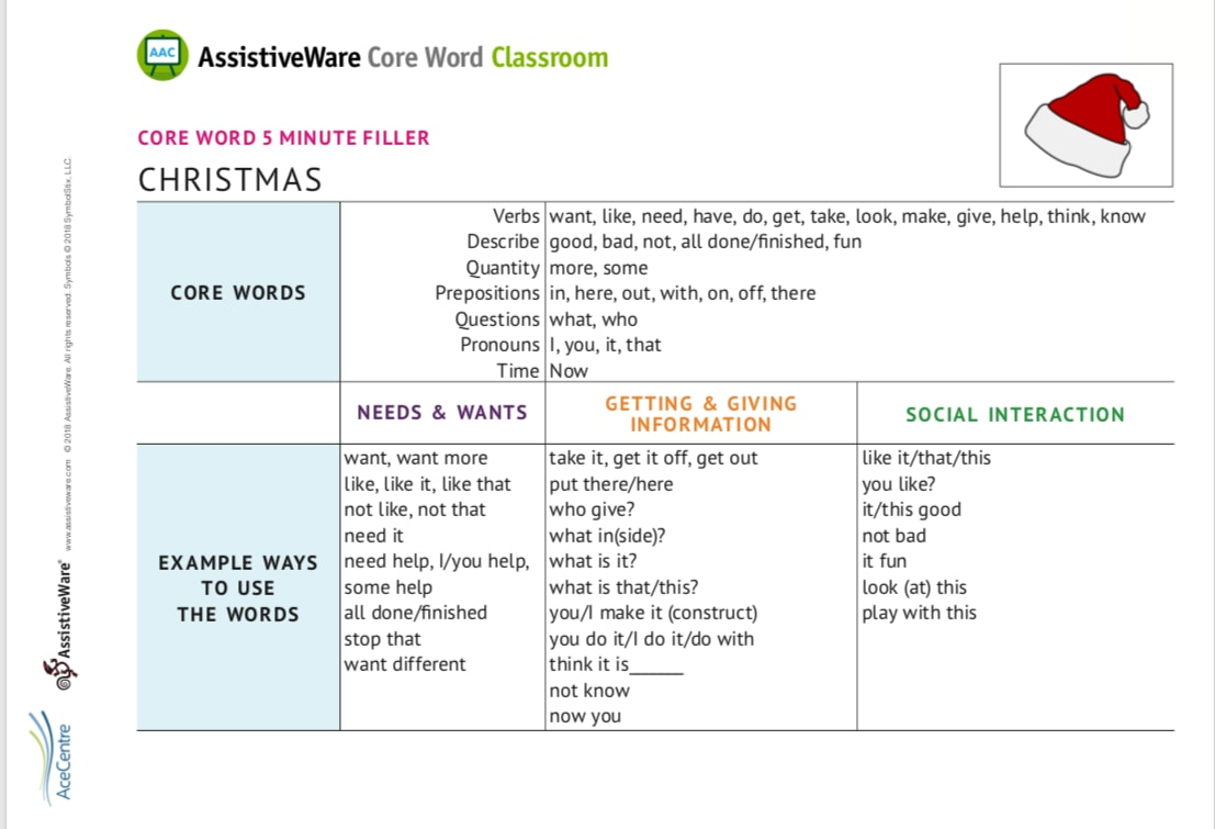 An thumbnail for the post: Core Word Classroom - 5 Minute Filler