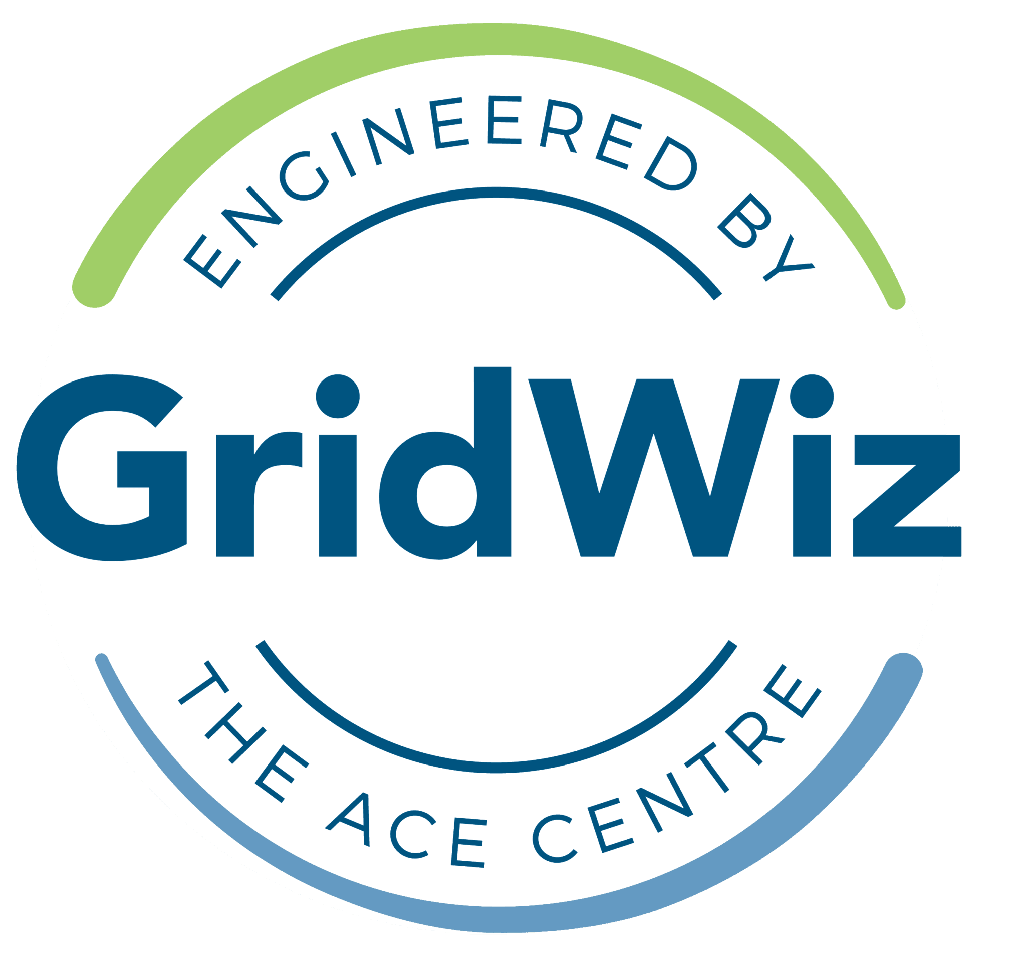 An thumbnail for the post: GridWiz