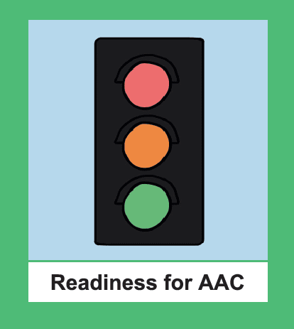 An thumbnail for the post: Talking Mats for AAC