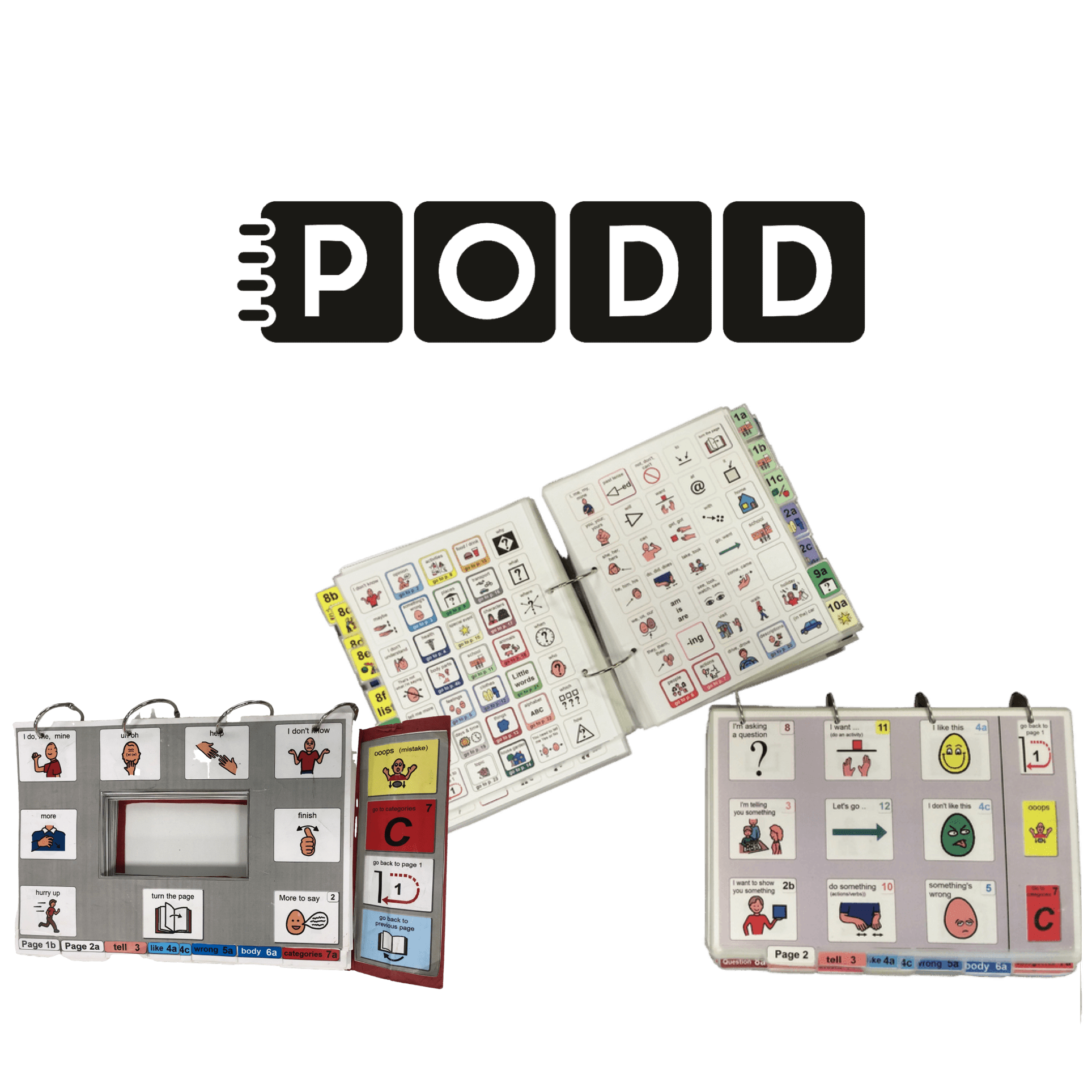 An thumbnail for the post: PODD 2-Day Introductory Workshop
