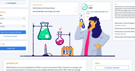 Practice-Exam-Labs-A-Cloud-Guru-Blog-Header