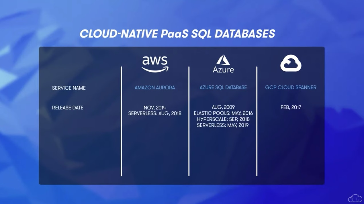 cloud native PaaS SQL databases