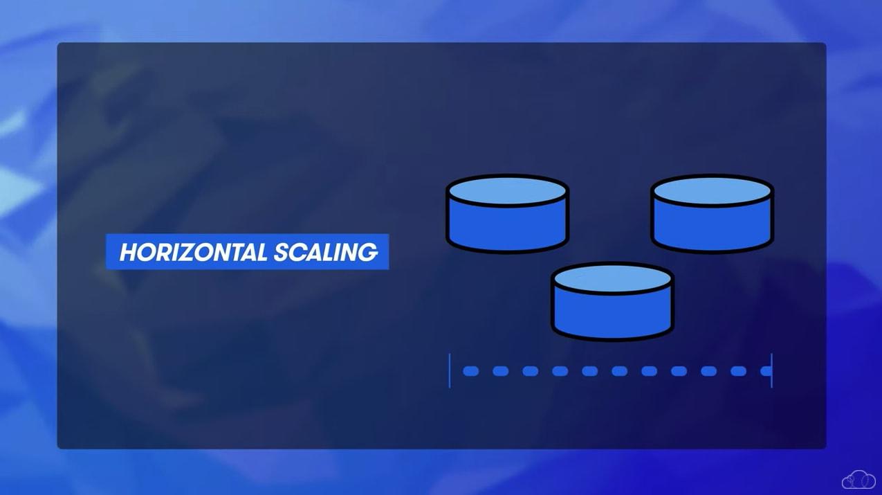 horizontal database scaling