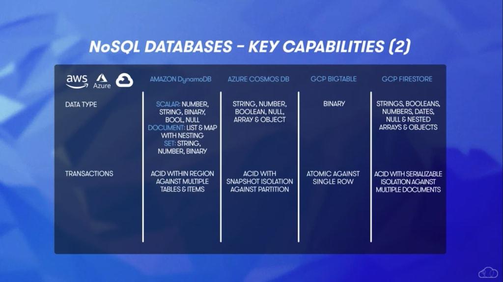 NoSQL Database Capabilities Comparison