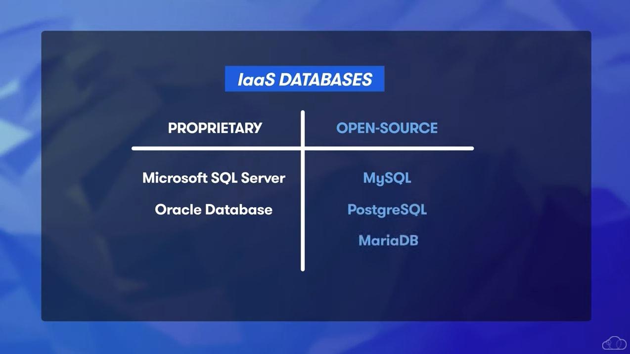 IaaS SQL databases