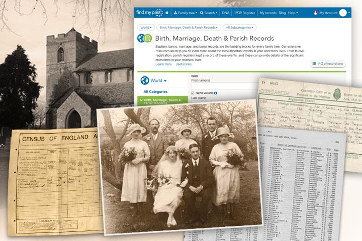 Discover your Family History - 3 Month Membership