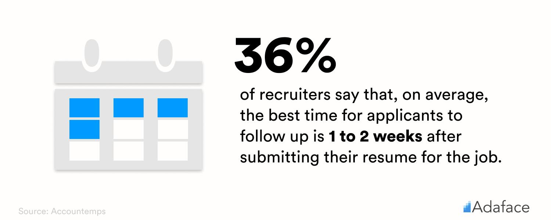 Job search statistics - Adaface