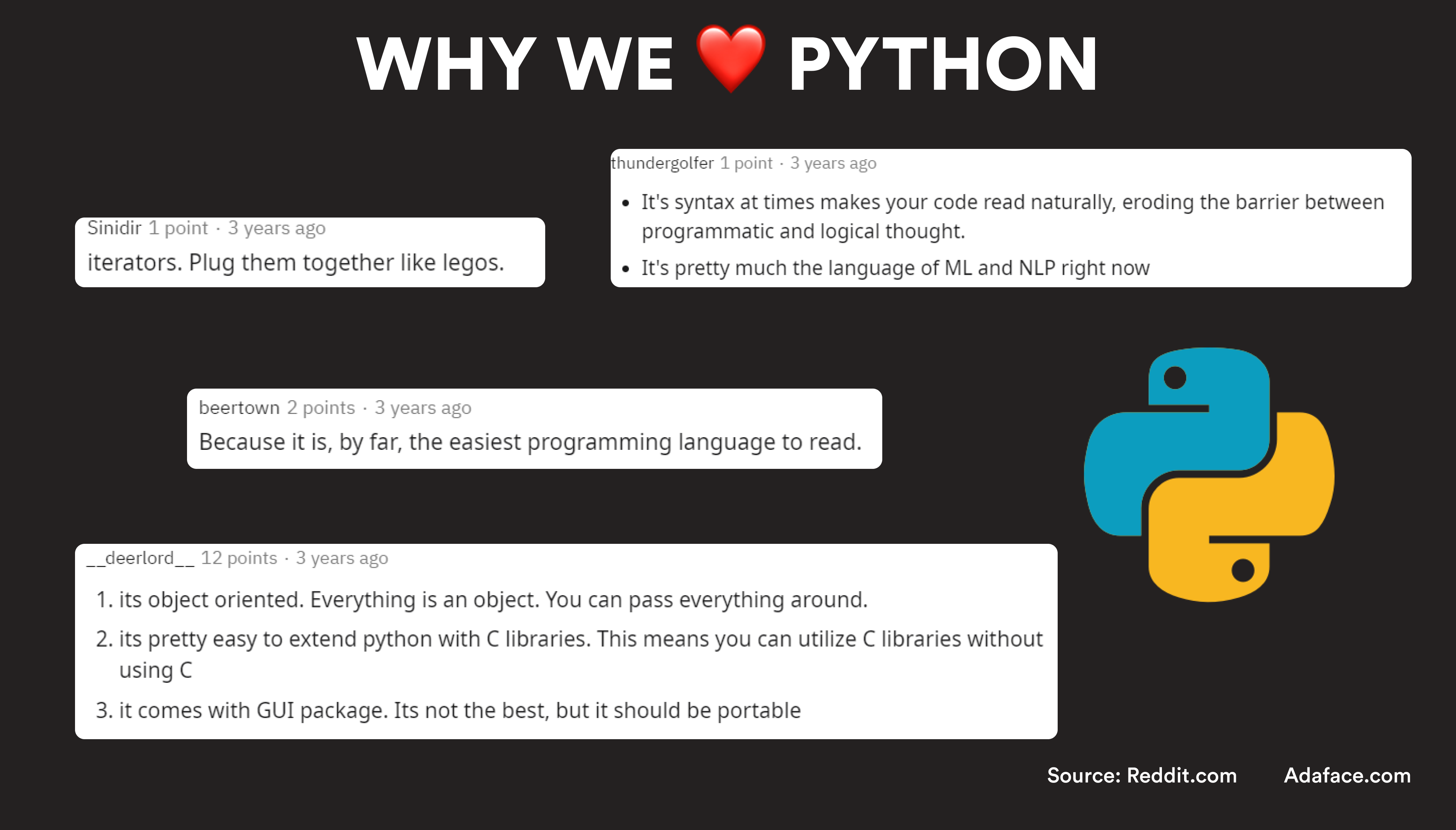 Why developers love python? Python developer salary - Adaface salary guides