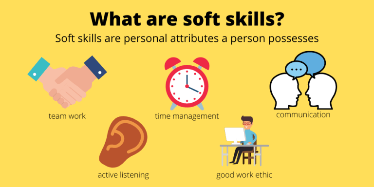 Soft Skills for hiring
