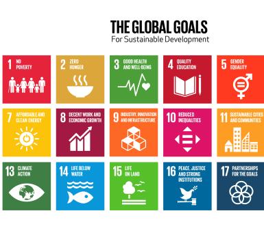 Illustration över FN:s globala mål