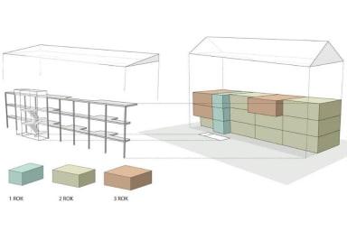 Illustration över konceptet NCC Växas moduler.