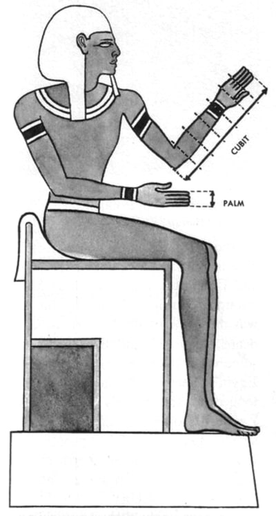 Ancient Egyptian Units of Measurement - © Attention Deficit Disorder Prosthetic Memory Program