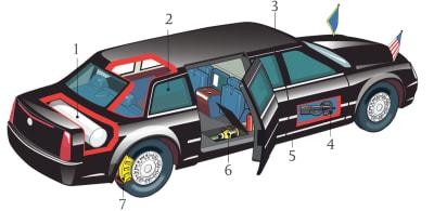 Armoured Presidential Limousine - © Attention Deficit Disorder Prosthetic Memory Program