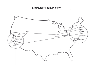 Arpanet - © Attention Deficit Disorder Prosthetic Memory Program