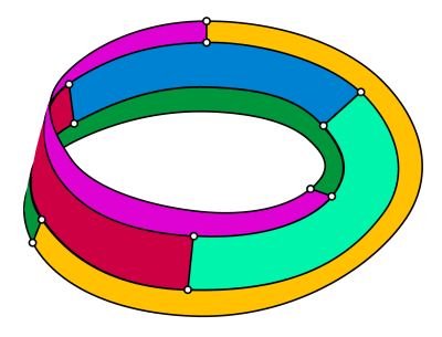 Four Color Theorem - © Attention Deficit Disorder Prosthetic Memory Program