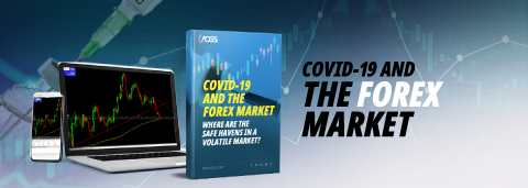 Covid and Forex Campaign