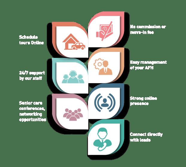 Benefits for Senior Care Providers