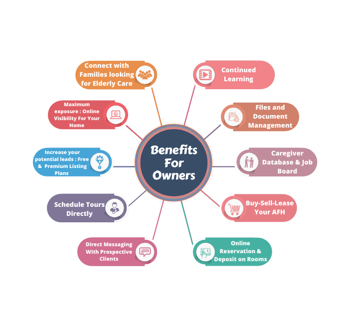 Benefits for Senior Care Providers