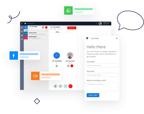 Twilio Flex Communication Channels