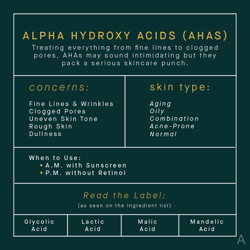 Alpha Hydroxy Acids AHAs Skincare Benefits Infographic