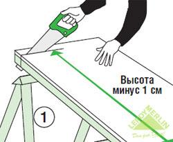 Как обшить стены гипсокартоном
