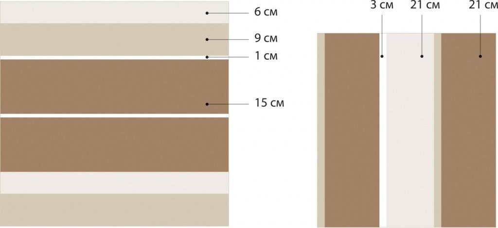 Горизонтальные и вертикальные полосы для стен