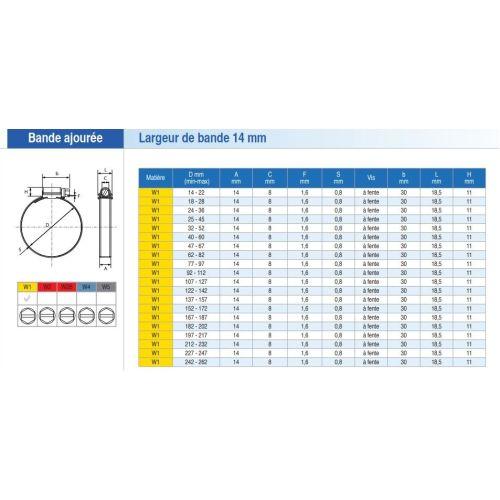 10 colliers SX14 en 24-36 mm - SERFLEX - 0183325 pas cher Secondaire 1 L
