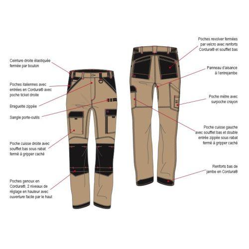 Pantalon de travail homme RULER WORK ATTITUDE noir T0 - LAFONT - LA-1ATTUP-6-2988-0 pas cher Secondaire 3 L