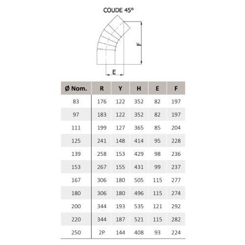 Coude plissé à 45° TEN aluminié photo du produit Secondaire 1 L