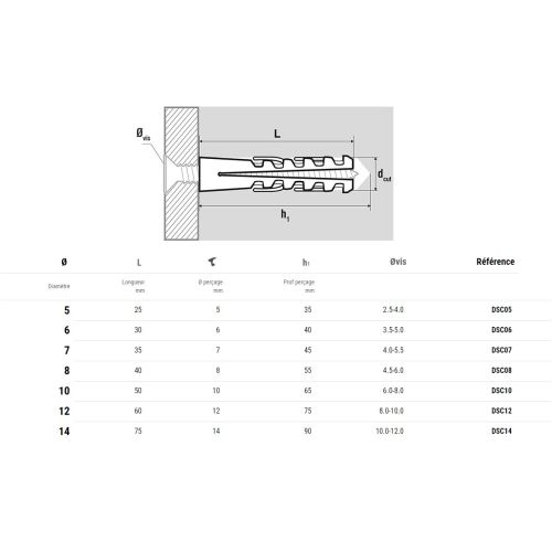 Cheville à expansion Nylon 08x40 SBOX - SCELL-IT - DS08 pas cher Secondaire 1 L