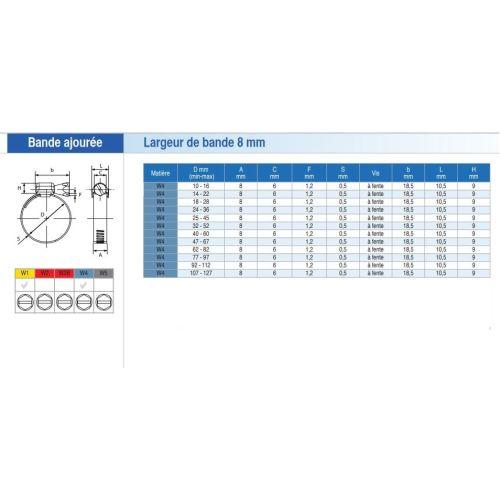 50 colliers inox FX8 en 14-22 mm - SERFLEX - 0002398 pas cher Secondaire 1 L