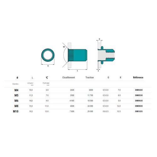Ecrous aveugle inox tête réduite M8-30 boîte de 100 pièces - SCELL-IT - ENR0830 pas cher Secondaire 1 L