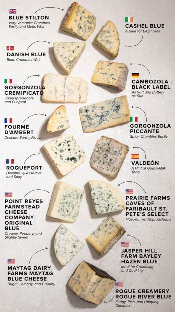 Blue Cheeses of the World at Cooks Illustrated